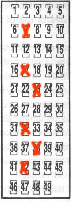 lotto todennäköisyys 4 oikein